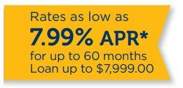 Vacation Loan rates